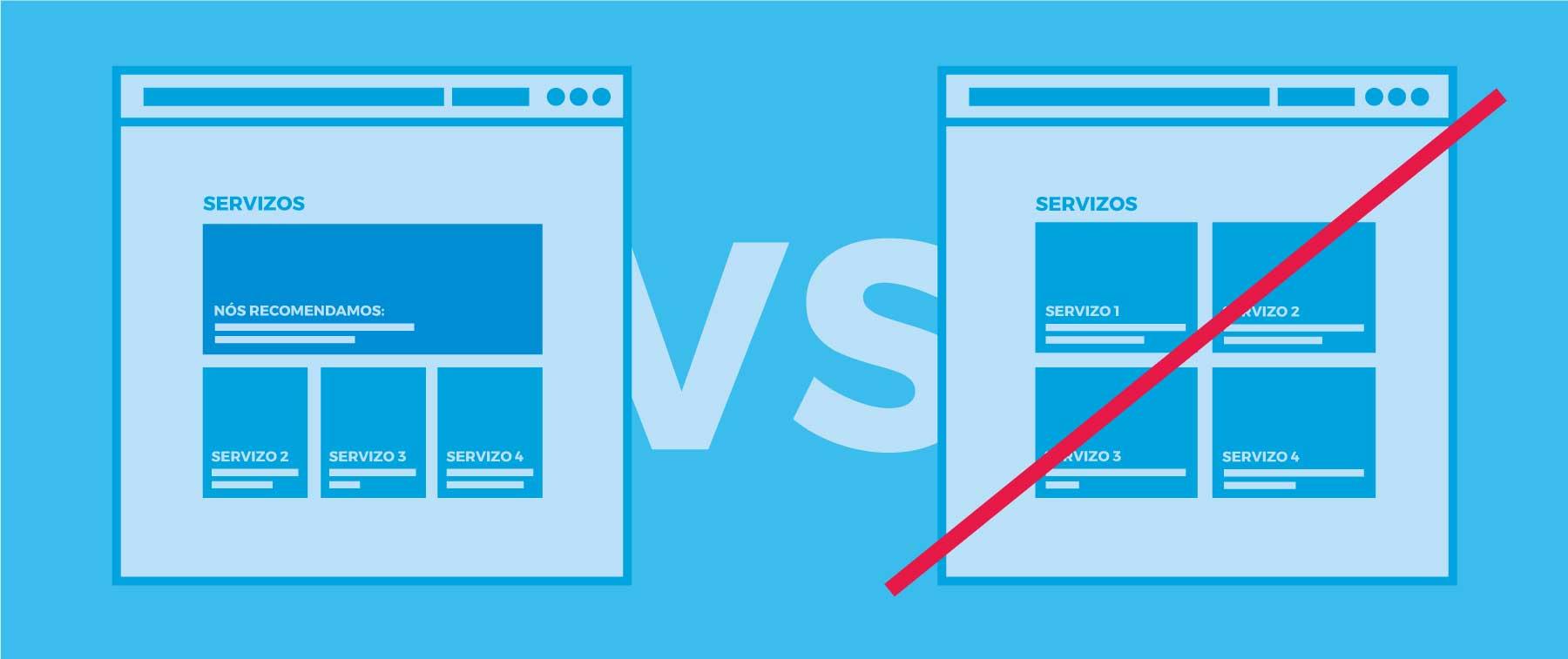 Estratexias de deseño web 5. Xerarquiza os teus produtos e servizos